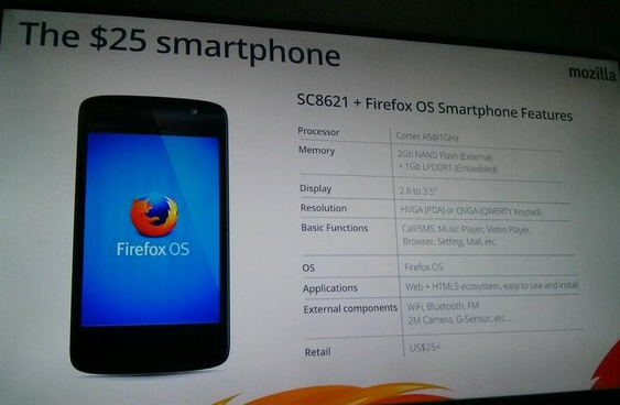 mwc-2014-25d-firefoxos