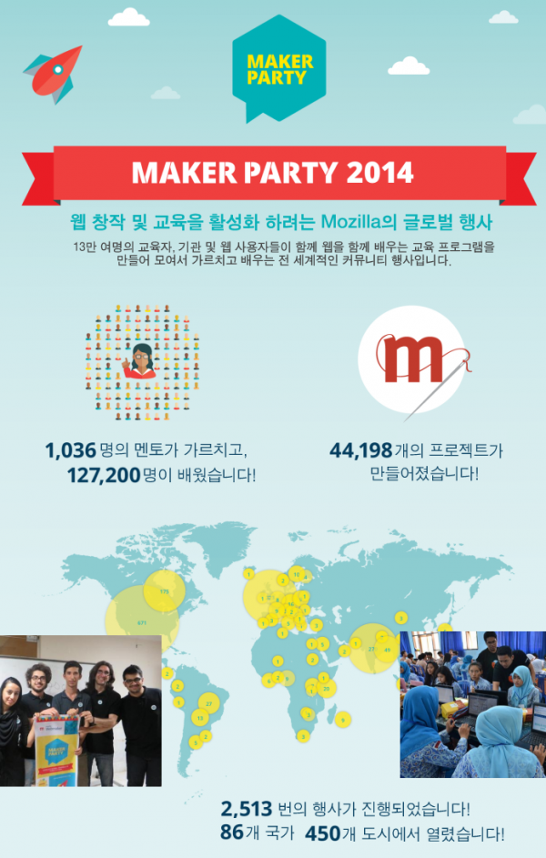 maker-party-2014